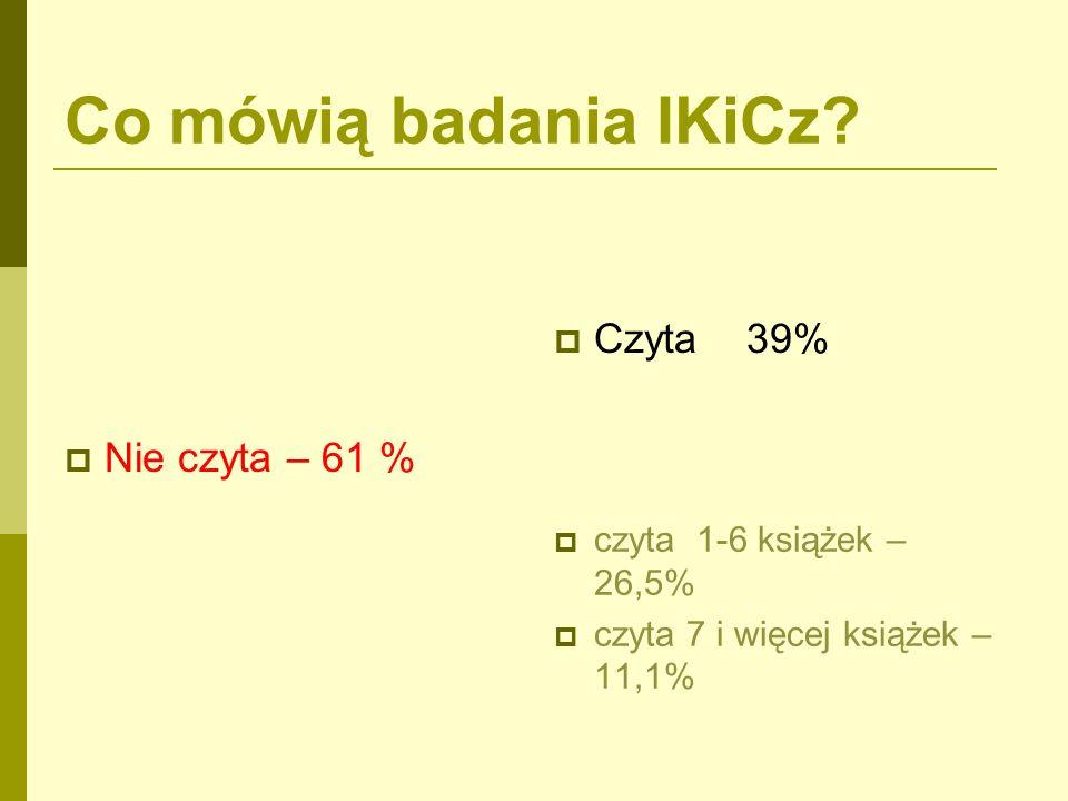 Co mówią badania IKiCz.