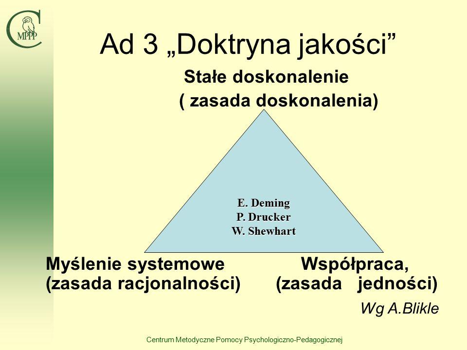 """Centrum Metodyczne Pomocy Psychologiczno-Pedagogicznej Ad 3 """"Doktryna jakości Stałe doskonalenie ( zasada doskonalenia) Myślenie systemowe Współpraca, (zasada racjonalności) (zasada jedności) Wg A.Blikle E."""