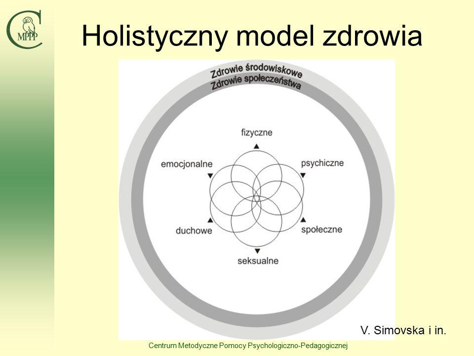 Centrum Metodyczne Pomocy Psychologiczno-Pedagogicznej Holistyczny model zdrowia V. Simovska i in.