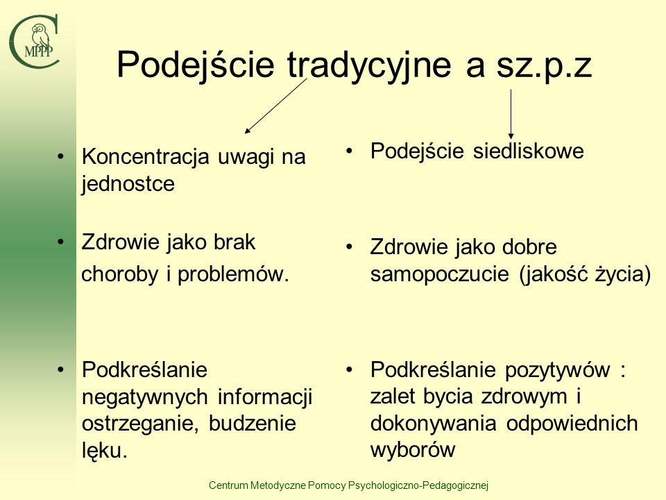 Centrum Metodyczne Pomocy Psychologiczno-Pedagogicznej Podejście tradycyjne a sz.p.z Koncentracja uwagi na jednostce Zdrowie jako brak choroby i problemów.