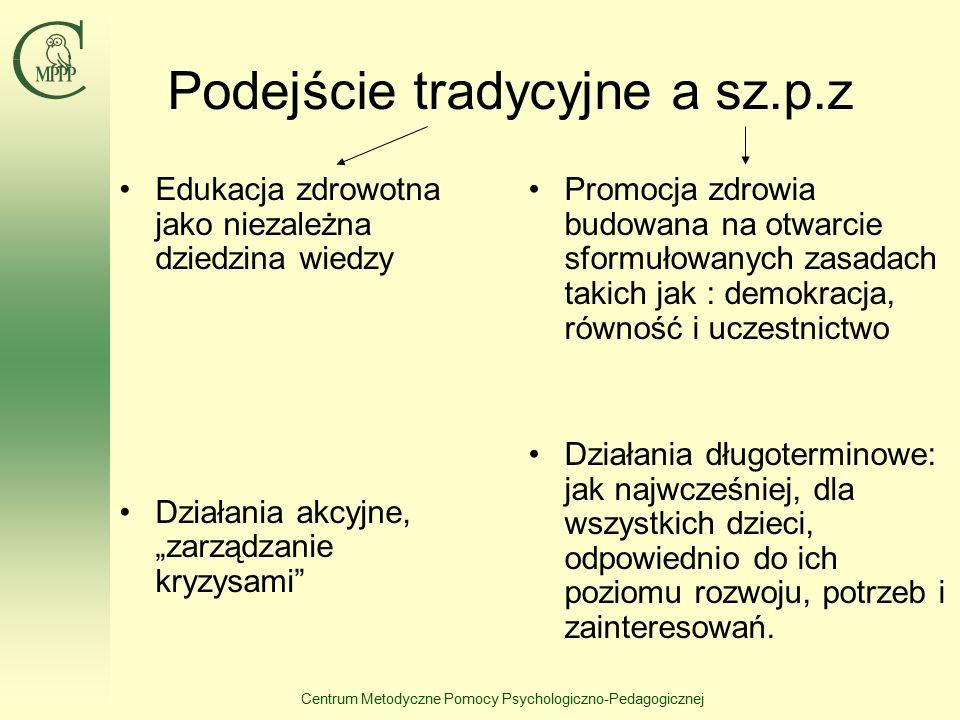 Centrum Metodyczne Pomocy Psychologiczno-Pedagogicznej Podejście tradycyjne a sz.p.z Edukacja zdrowotna jako niezależna dziedzina wiedzy Działania akc