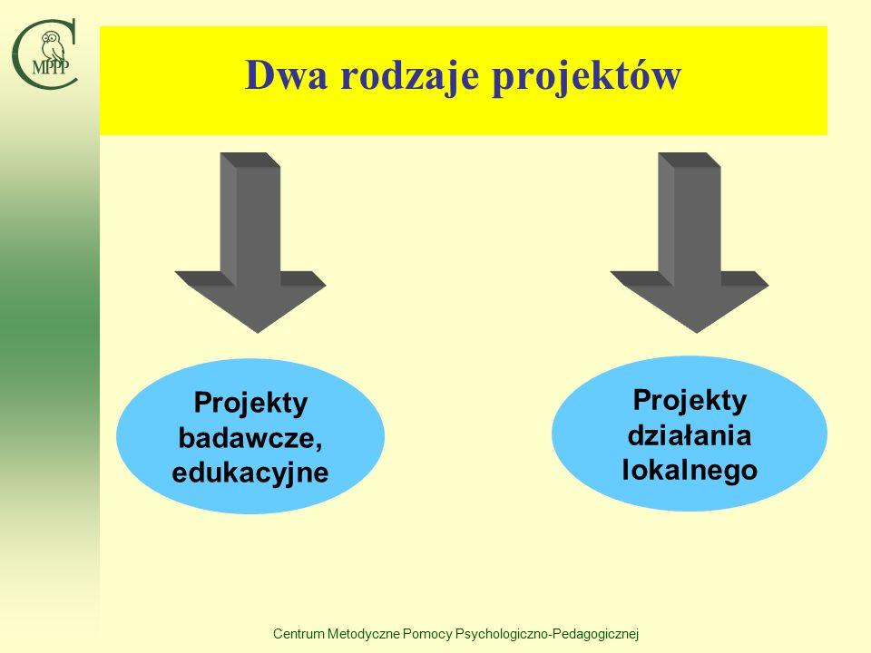 Centrum Metodyczne Pomocy Psychologiczno-Pedagogicznej Dwa rodzaje projektów Projekty badawcze, edukacyjne Projekty działania lokalnego
