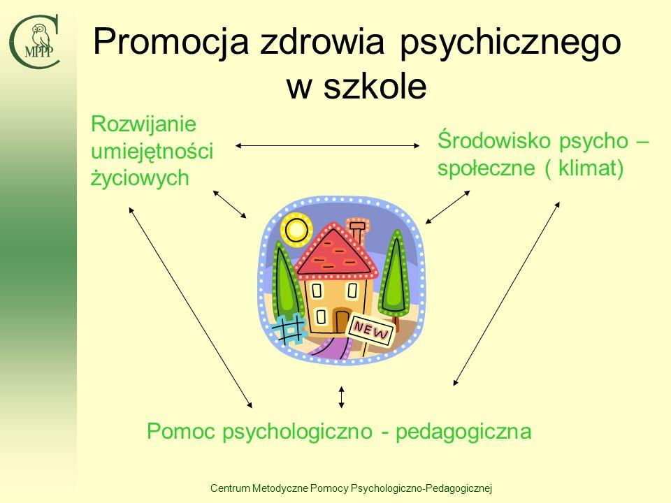 Centrum Metodyczne Pomocy Psychologiczno-Pedagogicznej Promocja zdrowia psychicznego w szkole Rozwijanie umiejętności życiowych Środowisko psycho – społeczne ( klimat) Pomoc psychologiczno - pedagogiczna