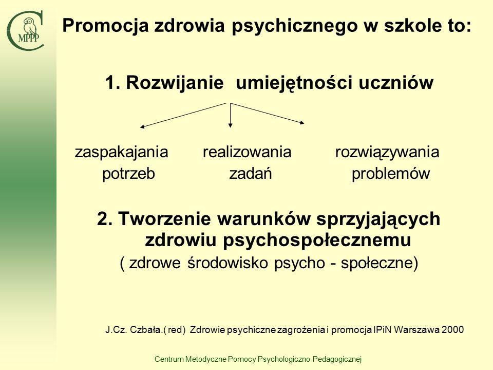 Centrum Metodyczne Pomocy Psychologiczno-Pedagogicznej Promocja zdrowia psychicznego w szkole to: 1. Rozwijanie umiejętności uczniów zaspakajania real