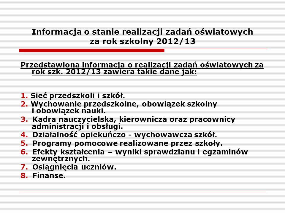 Efekty kształcenia 1.Wyniki egzaminów zewnętrznych – staniny.