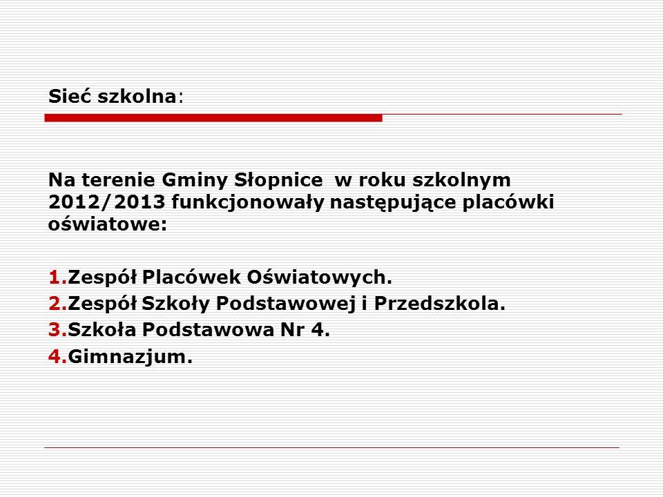Sieć szkolna: Na terenie Gminy Słopnice w roku szkolnym 2012/2013 funkcjonowały następujące placówki oświatowe: 1.Zespół Placówek Oświatowych.