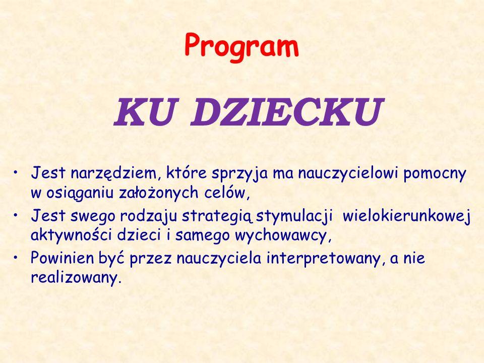 Program KU DZIECKU Jest narzędziem, które sprzyja ma nauczycielowi pomocny w osiąganiu założonych celów, Jest swego rodzaju strategią stymulacji wielokierunkowej aktywności dzieci i samego wychowawcy, Powinien być przez nauczyciela interpretowany, a nie realizowany.