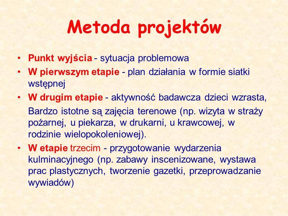 Metoda projektów Punkt wyjścia - sytuacja problemowa W pierwszym etapie - plan działania w formie siatki wstępnej W drugim etapie - aktywność badawcza dzieci wzrasta, Bardzo istotne są zajęcia terenowe (np.