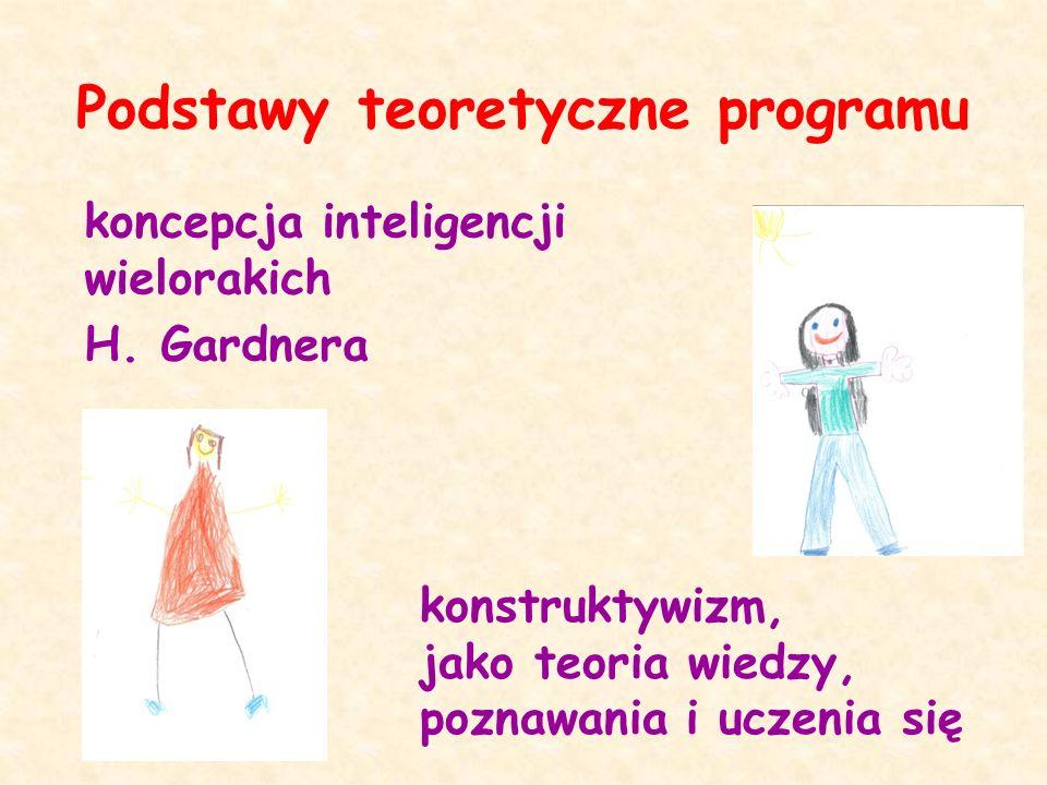 Podstawy teoretyczne programu koncepcja inteligencji wielorakich H.
