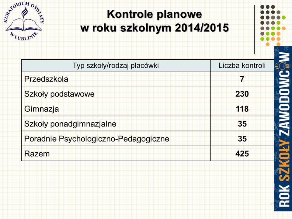 Kontrole planowe w roku szkolnym 2014/2015 26