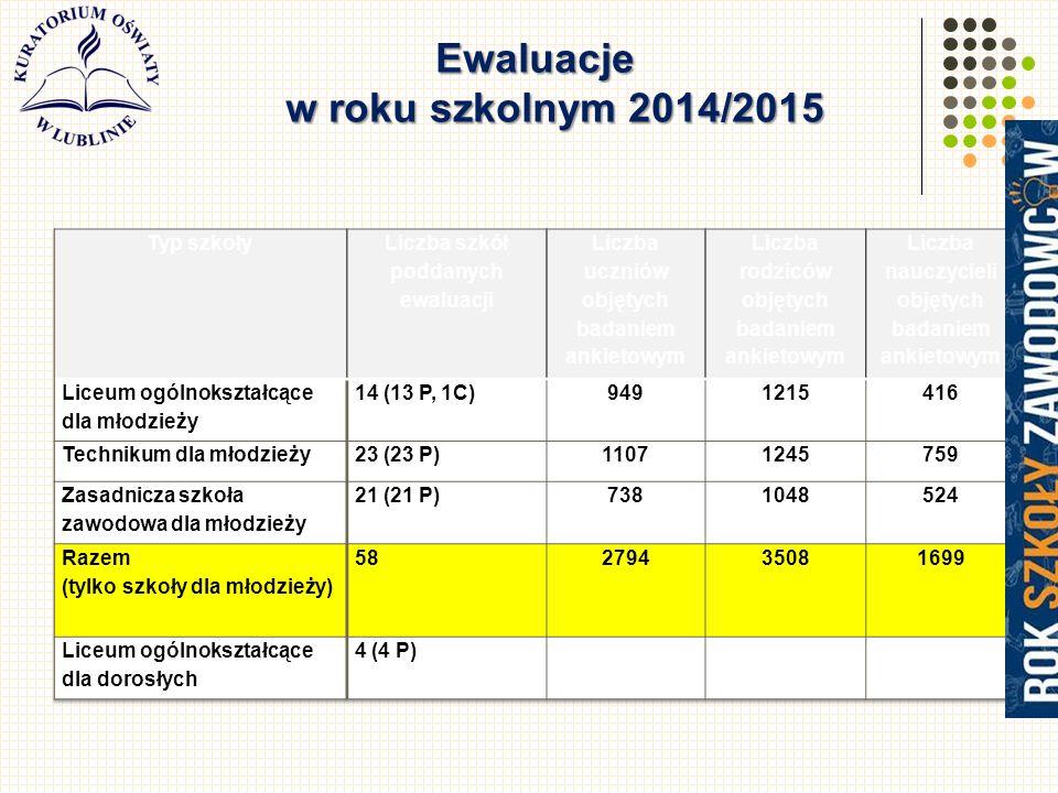 Ewaluacje w roku szkolnym 2014/2015