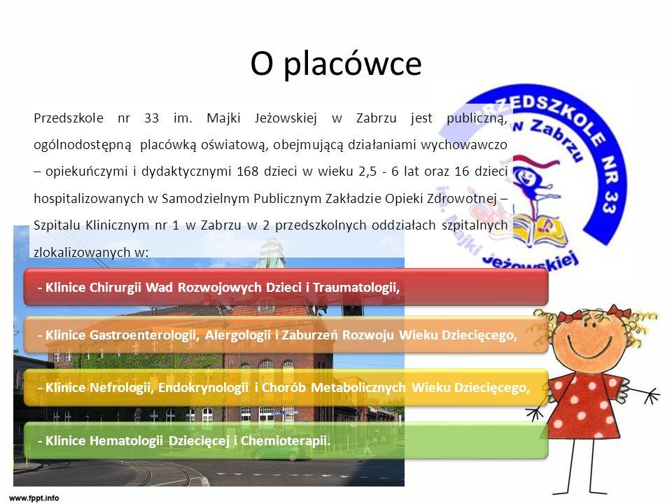 O placówce Przedszkole nr 33 im.