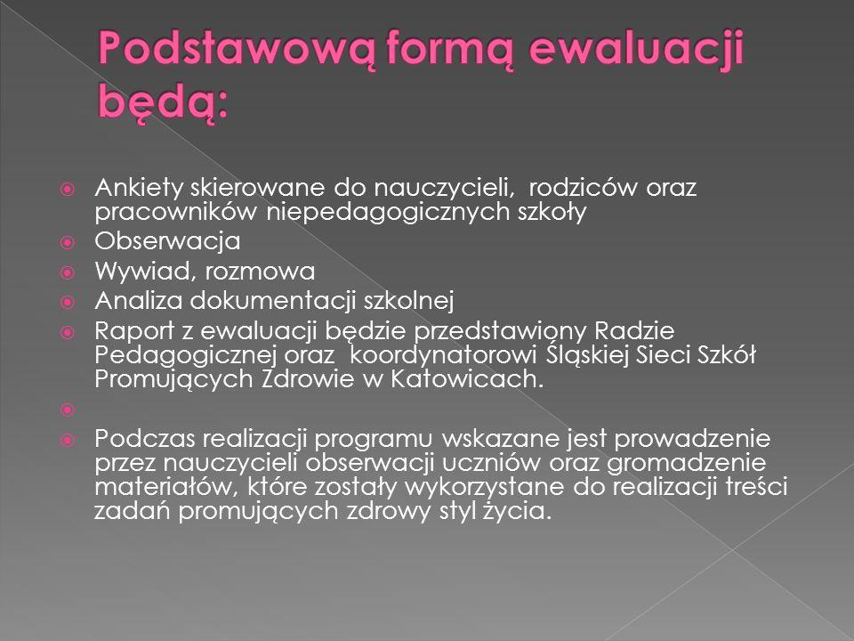  Ankiety skierowane do nauczycieli, rodziców oraz pracowników niepedagogicznych szkoły  Obserwacja  Wywiad, rozmowa  Analiza dokumentacji szkolnej  Raport z ewaluacji będzie przedstawiony Radzie Pedagogicznej oraz koordynatorowi Śląskiej Sieci Szkół Promujących Zdrowie w Katowicach.