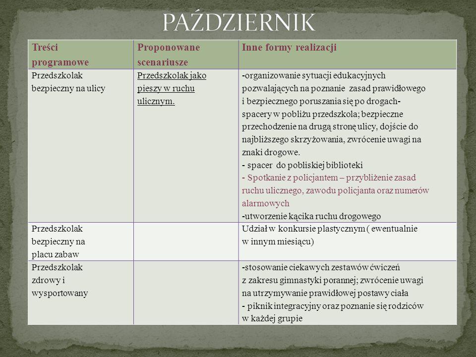 Treści programowe Proponowane scenariusze Inne formy realizacji Przedszkolak bezpieczny na ulicy Przedszkolak jako pieszy w ruchu ulicznym. -organizow