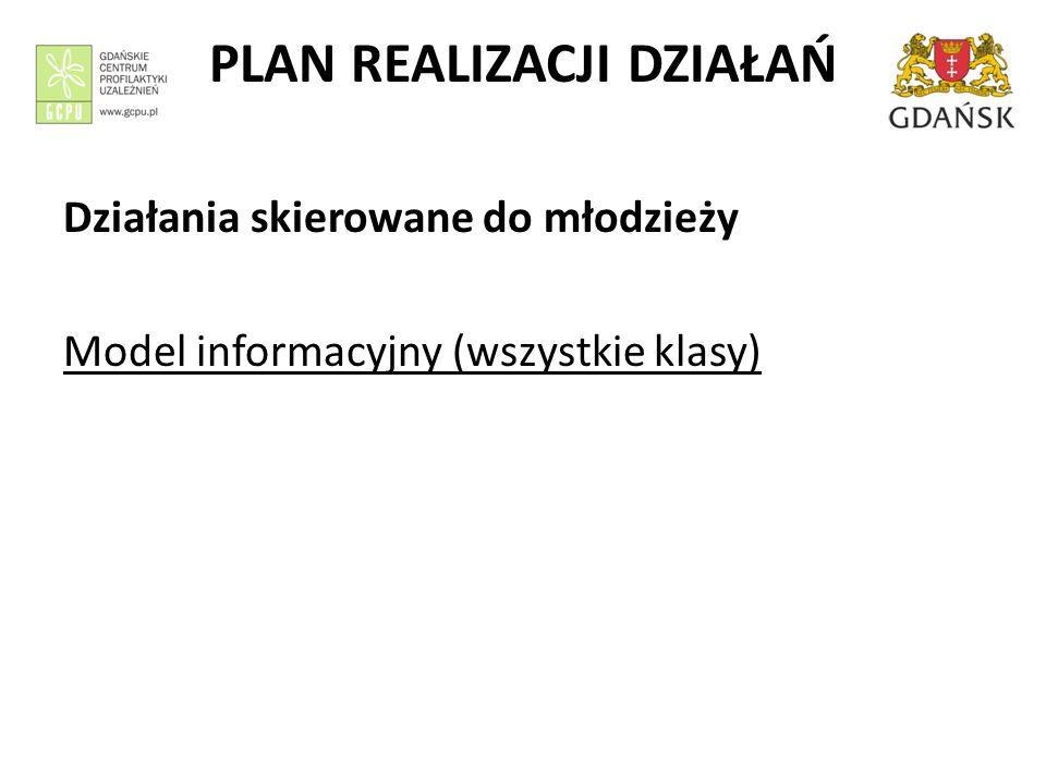 PLAN REALIZACJI DZIAŁAŃ Działania skierowane do młodzieży Model informacyjny (wszystkie klasy)