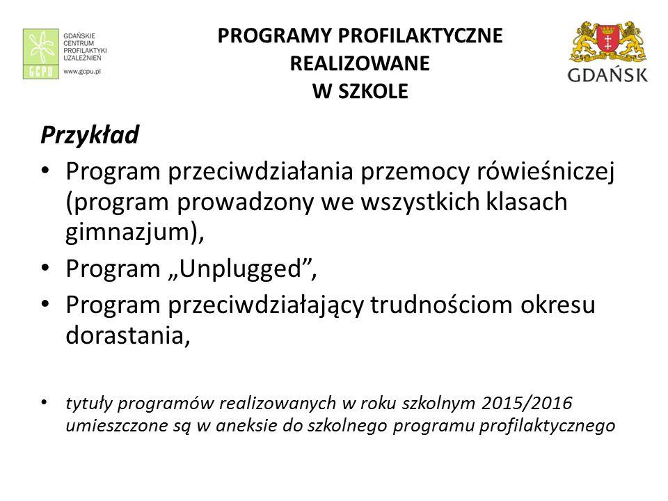 PROGRAMY PROFILAKTYCZNE REALIZOWANE W SZKOLE Przykład Program przeciwdziałania przemocy rówieśniczej (program prowadzony we wszystkich klasach gimnazj