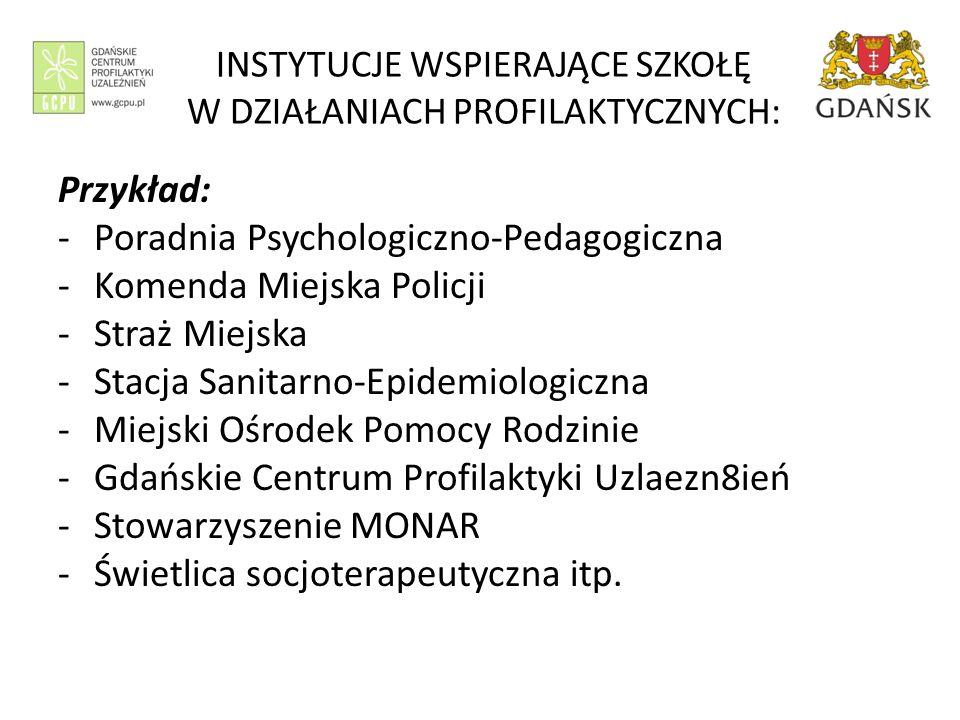 INSTYTUCJE WSPIERAJĄCE SZKOŁĘ W DZIAŁANIACH PROFILAKTYCZNYCH: Przykład: -Poradnia Psychologiczno-Pedagogiczna -Komenda Miejska Policji -Straż Miejska