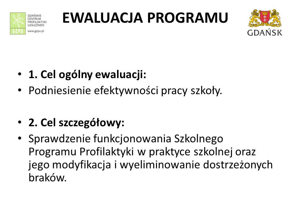 EWALUACJA PROGRAMU 1. Cel ogólny ewaluacji: Podniesienie efektywności pracy szkoły. 2. Cel szczegółowy: Sprawdzenie funkcjonowania Szkolnego Programu