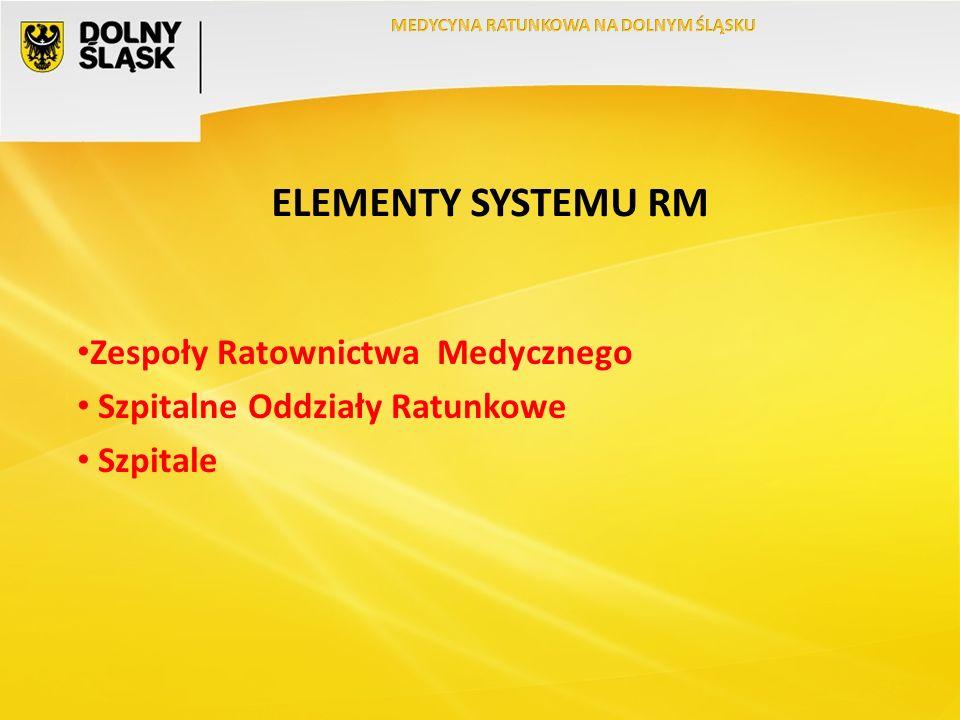ELEMENTY SYSTEMU RM Zespoły Ratownictwa Medycznego Szpitalne Oddziały Ratunkowe Szpitale
