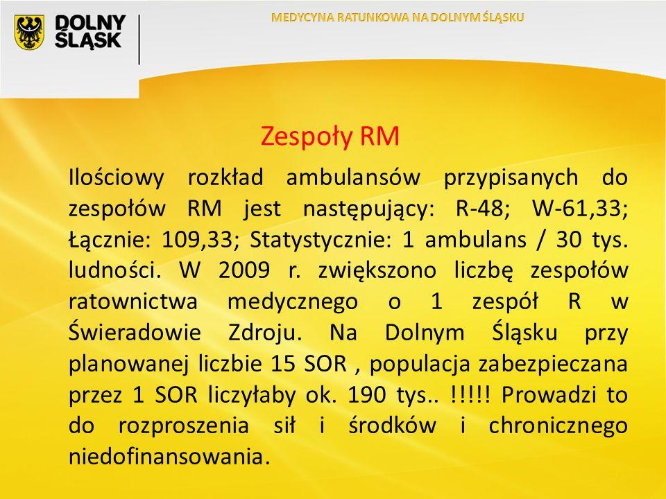 Zespoły RM Ilościowy rozkład ambulansów przypisanych do zespołów RM jest następujący: R-48; W-61,33; Łącznie: 109,33; Statystycznie: 1 ambulans / 30 tys.
