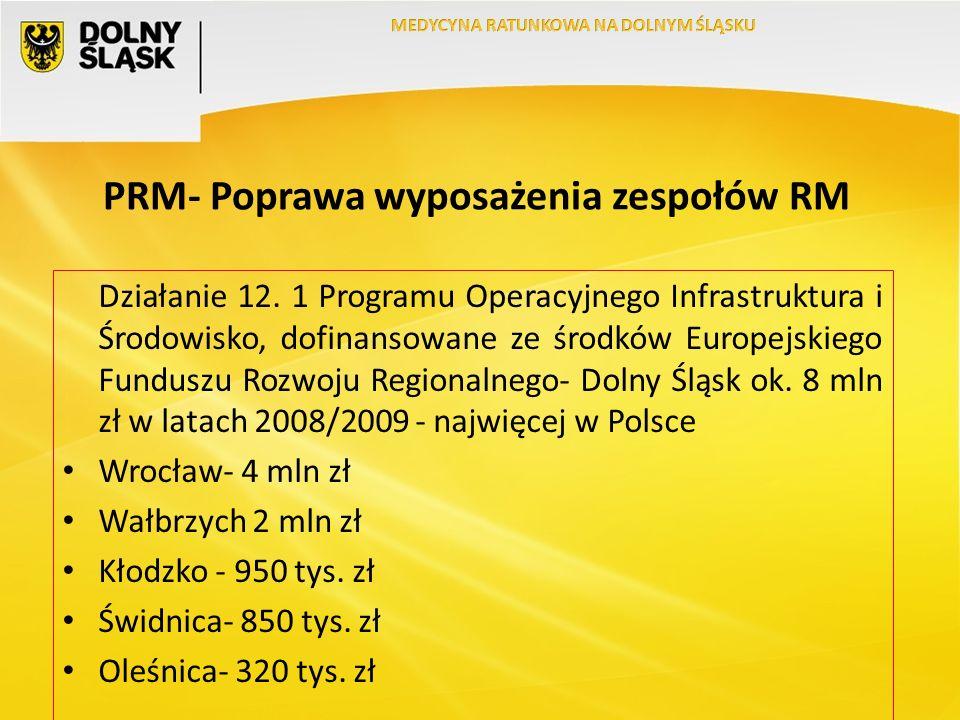 PRM- Poprawa wyposażenia zespołów RM Działanie 12.