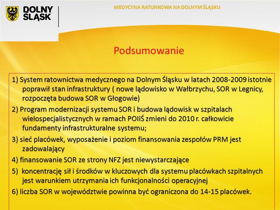 Podsumowanie 1) System ratownictwa medycznego na Dolnym Śląsku w latach 2008-2009 istotnie poprawił stan infrastruktury ( nowe lądowisko w Wałbrzychu, SOR w Legnicy, rozpoczęta budowa SOR w Głogowie) 2) Program modernizacji systemu SOR i budowa lądowisk w szpitalach wielospecjalistycznych w ramach POIiŚ zmieni do 2010 r.