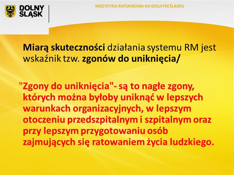 Miarą skuteczności działania systemu RM jest wskaźnik tzw.