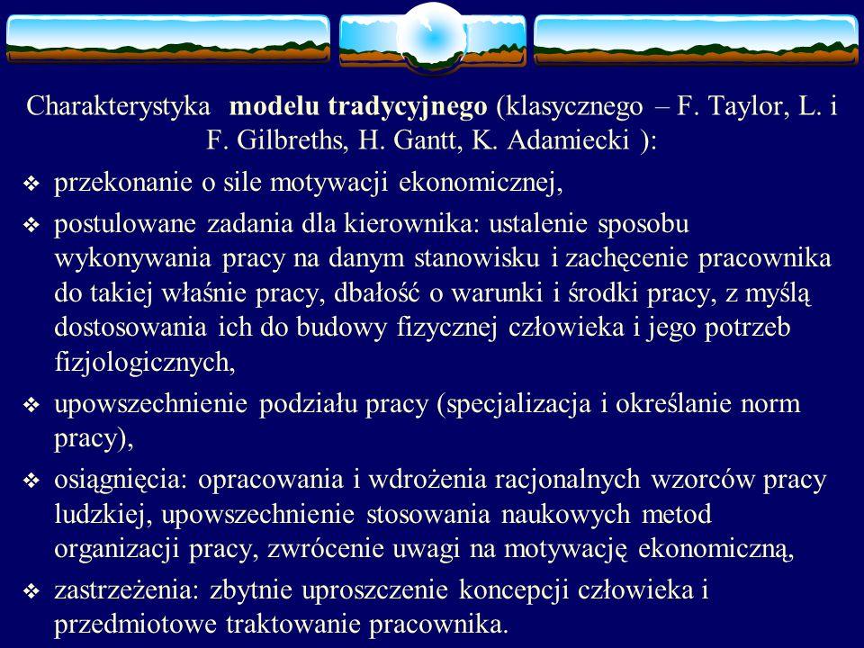 Charakterystyka modelu tradycyjnego (klasycznego – F.