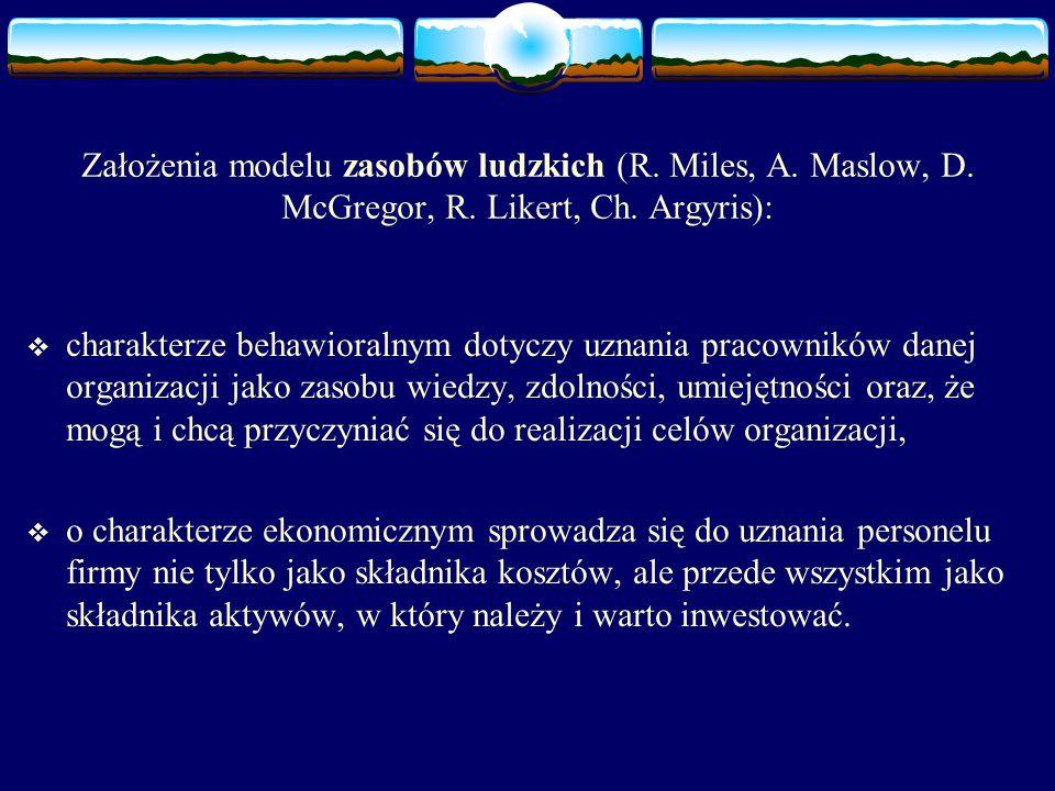 Założenia modelu zasobów ludzkich (R. Miles, A. Maslow, D.
