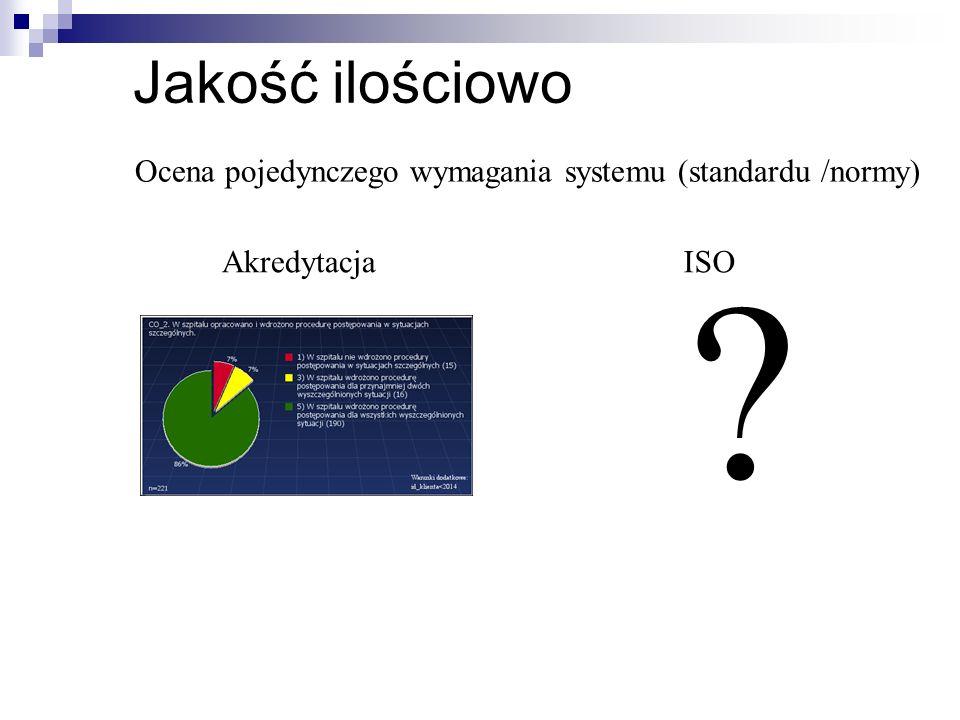 Jakość ilościowo AkredytacjaISO Ocena pojedynczego wymagania systemu (standardu /normy)