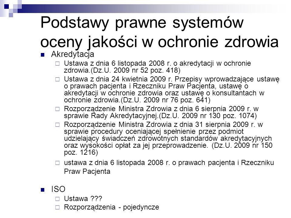 Podstawy prawne systemów oceny jakości w ochronie zdrowia Akredytacja  Ustawa z dnia 6 listopada 2008 r.
