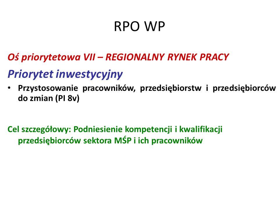RPO WP Oś priorytetowa VII – REGIONALNY RYNEK PRACY Priorytet inwestycyjny Przystosowanie pracowników, przedsiębiorstw i przedsiębiorców do zmian (PI 8v) Cel szczegółowy: Podniesienie kompetencji i kwalifikacji przedsiębiorców sektora MŚP i ich pracowników