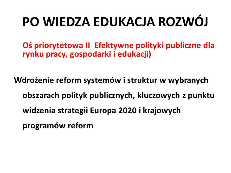 PO WIEDZA EDUKACJA ROZWÓJ Oś priorytetowa II Efektywne polityki publiczne dla rynku pracy, gospodarki i edukacji) Wdrożenie reform systemów i struktur w wybranych obszarach polityk publicznych, kluczowych z punktu widzenia strategii Europa 2020 i krajowych programów reform