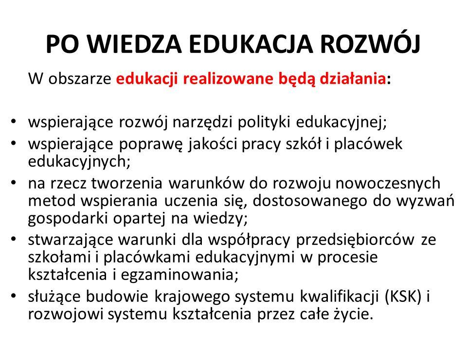 PO WIEDZA EDUKACJA ROZWÓJ W obszarze edukacji realizowane będą działania: wspierające rozwój narzędzi polityki edukacyjnej; wspierające poprawę jakości pracy szkół i placówek edukacyjnych; na rzecz tworzenia warunków do rozwoju nowoczesnych metod wspierania uczenia się, dostosowanego do wyzwań gospodarki opartej na wiedzy; stwarzające warunki dla współpracy przedsiębiorców ze szkołami i placówkami edukacyjnymi w procesie kształcenia i egzaminowania; służące budowie krajowego systemu kwalifikacji (KSK) i rozwojowi systemu kształcenia przez całe życie.