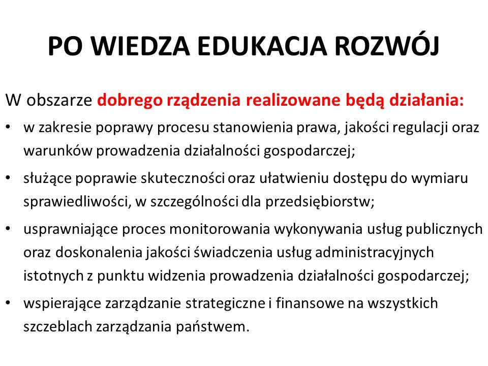 PO WIEDZA EDUKACJA ROZWÓJ W obszarze dobrego rządzenia realizowane będą działania: w zakresie poprawy procesu stanowienia prawa, jakości regulacji ora