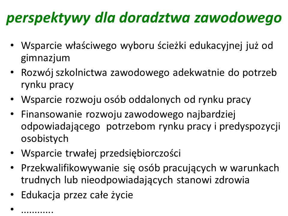 WIEDZA EDUKACJA ROZWÓJ 3.