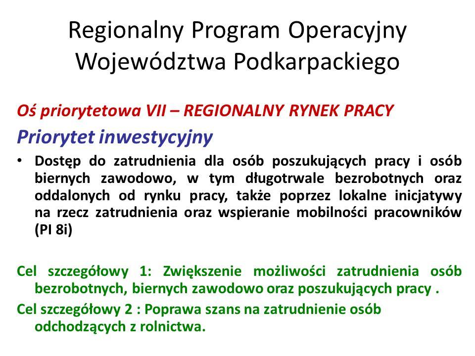 Regionalny Program Operacyjny Województwa Podkarpackiego Oś priorytetowa VII – REGIONALNY RYNEK PRACY Priorytet inwestycyjny Dostęp do zatrudnienia dla osób poszukujących pracy i osób biernych zawodowo, w tym długotrwale bezrobotnych oraz oddalonych od rynku pracy, także poprzez lokalne inicjatywy na rzecz zatrudnienia oraz wspieranie mobilności pracowników (PI 8i) Cel szczegółowy 1: Zwiększenie możliwości zatrudnienia osób bezrobotnych, biernych zawodowo oraz poszukujących pracy.