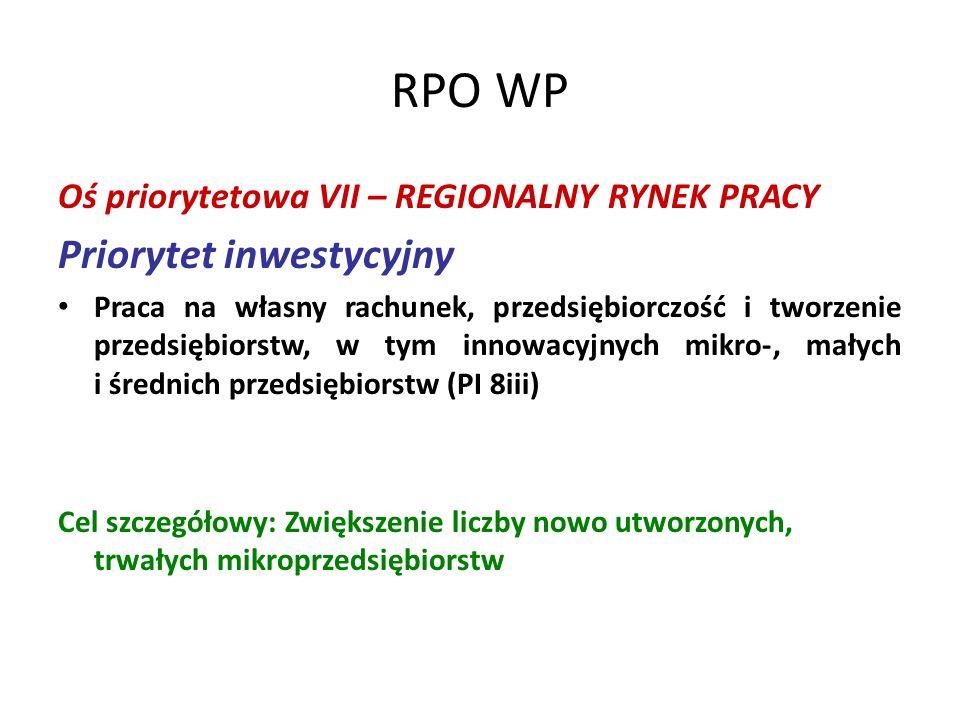 RPO WP Oś priorytetowa VII – REGIONALNY RYNEK PRACY Priorytet inwestycyjny Praca na własny rachunek, przedsiębiorczość i tworzenie przedsiębiorstw, w