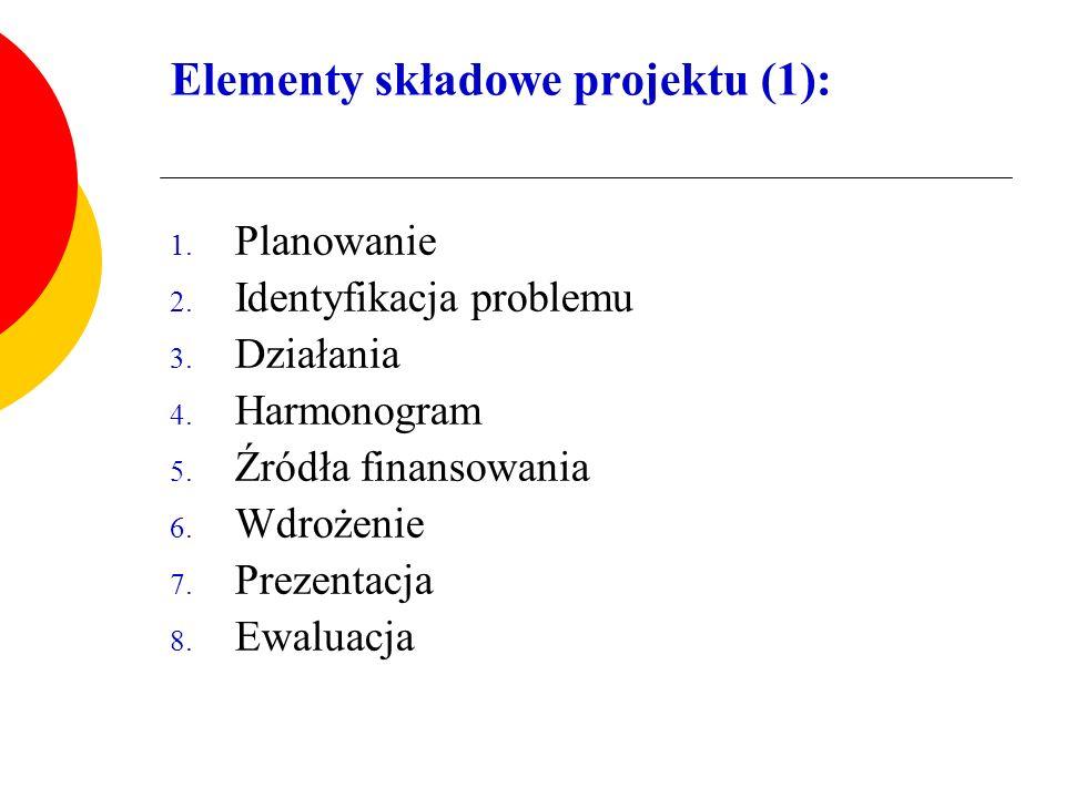 Elementy składowe projektu (1): 1. Planowanie 2. Identyfikacja problemu 3. Działania 4. Harmonogram 5. Źródła finansowania 6. Wdrożenie 7. Prezentacja