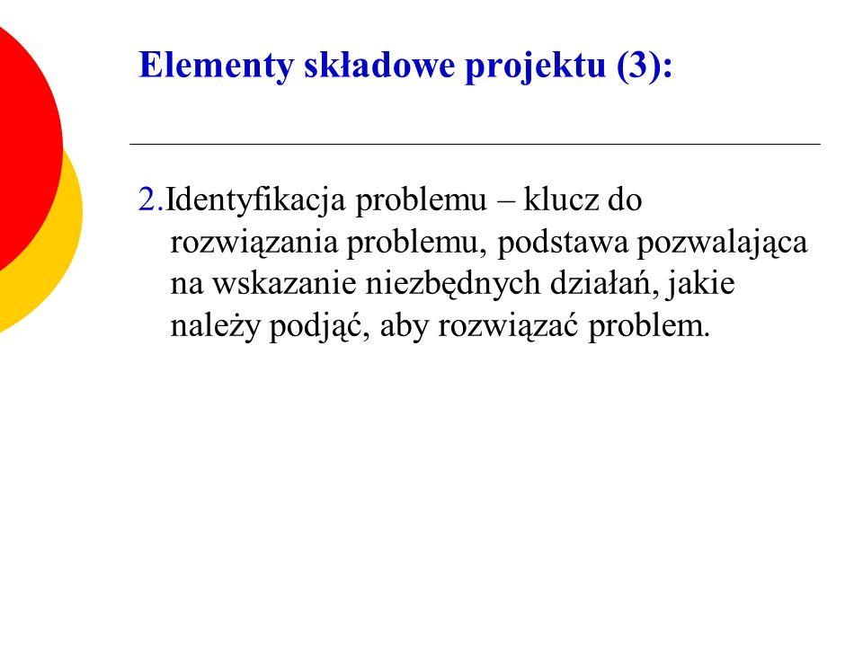 Elementy składowe projektu (3): 2.Identyfikacja problemu – klucz do rozwiązania problemu, podstawa pozwalająca na wskazanie niezbędnych działań, jakie należy podjąć, aby rozwiązać problem.