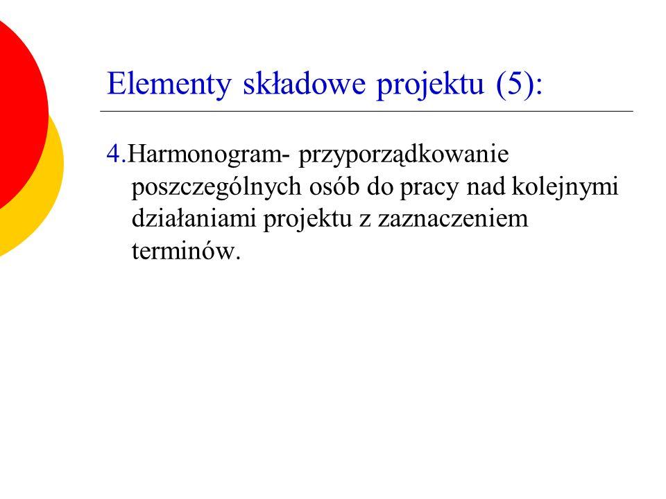 Elementy składowe projektu (5): 4.Harmonogram- przyporządkowanie poszczególnych osób do pracy nad kolejnymi działaniami projektu z zaznaczeniem terminów.