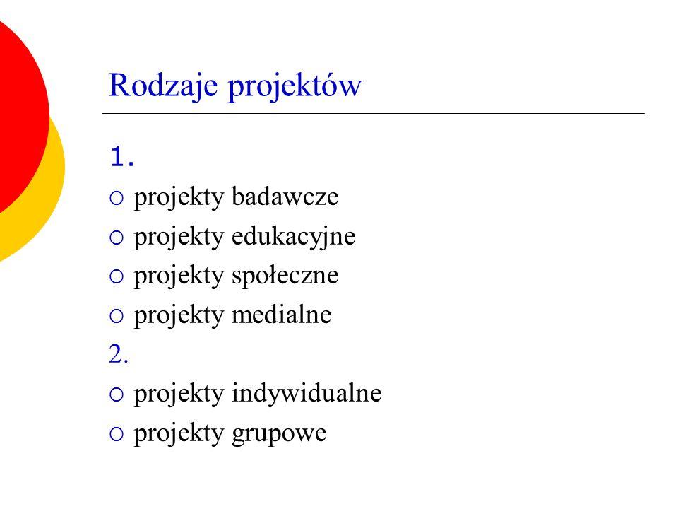 Rodzaje projektów 1.  projekty badawcze  projekty edukacyjne  projekty społeczne  projekty medialne 2.  projekty indywidualne  projekty grupowe