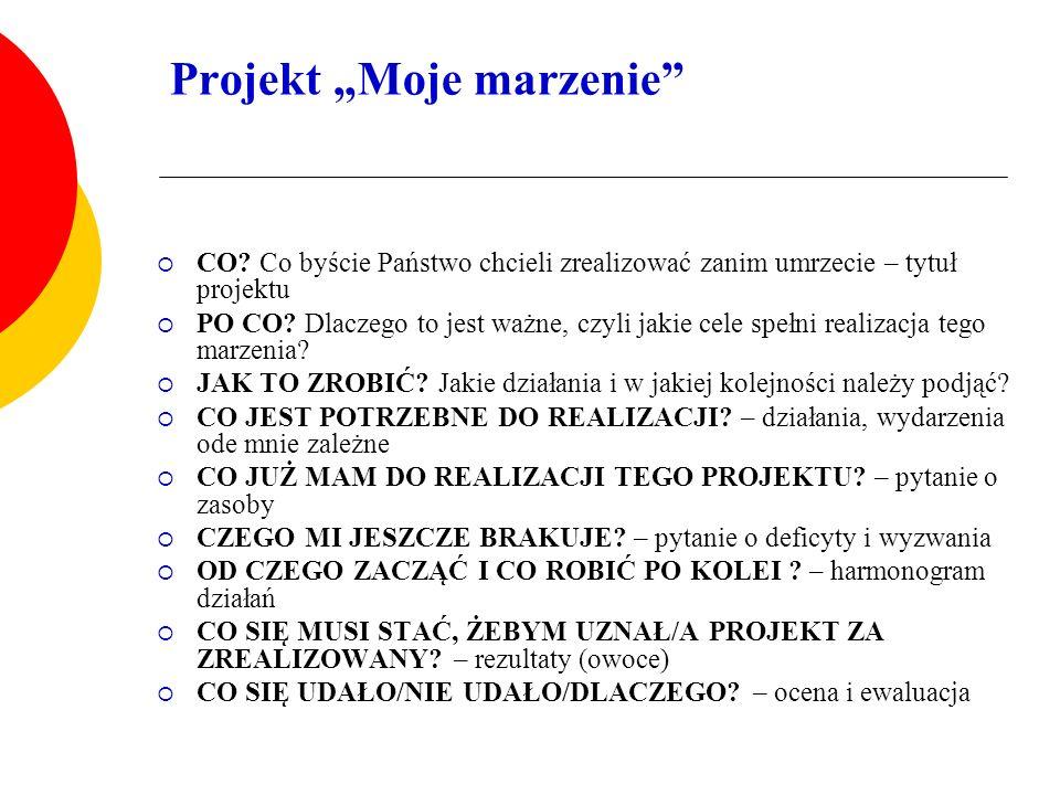 """Projekt """"Moje marzenie""""  CO? Co byście Państwo chcieli zrealizować zanim umrzecie – tytuł projektu  PO CO? Dlaczego to jest ważne, czyli jakie cele"""