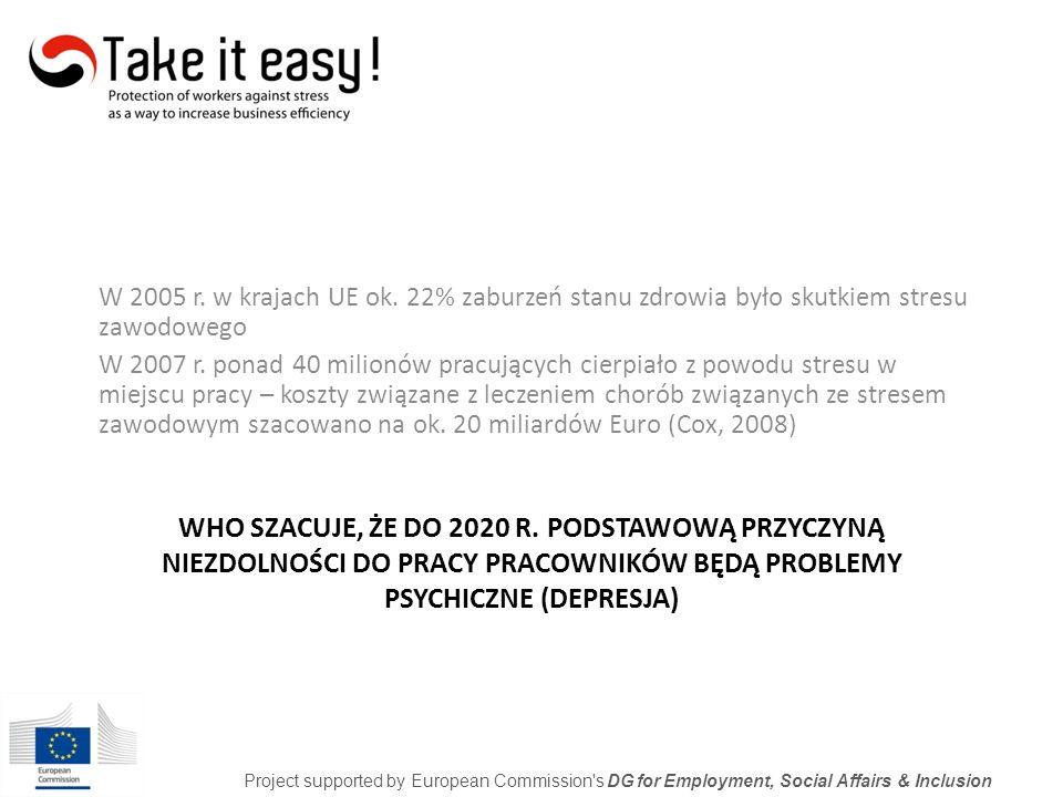 """""""Jak Polacy dbają o serce Sondaż Bayer'a Grupa 1000 osób Wiek: powyżej 18 roku życia Project supported by European Commission s DG for Employment, Social Affairs & Inclusion"""