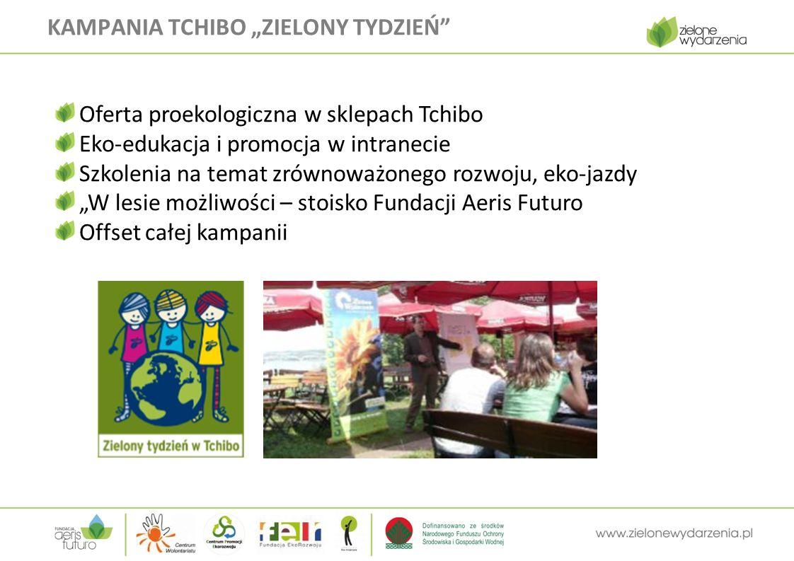 """KAMPANIA TCHIBO """"ZIELONY TYDZIEŃ Oferta proekologiczna w sklepach Tchibo Eko-edukacja i promocja w intranecie Szkolenia na temat zrównoważonego rozwoju, eko-jazdy """"W lesie możliwości – stoisko Fundacji Aeris Futuro Offset całej kampanii"""