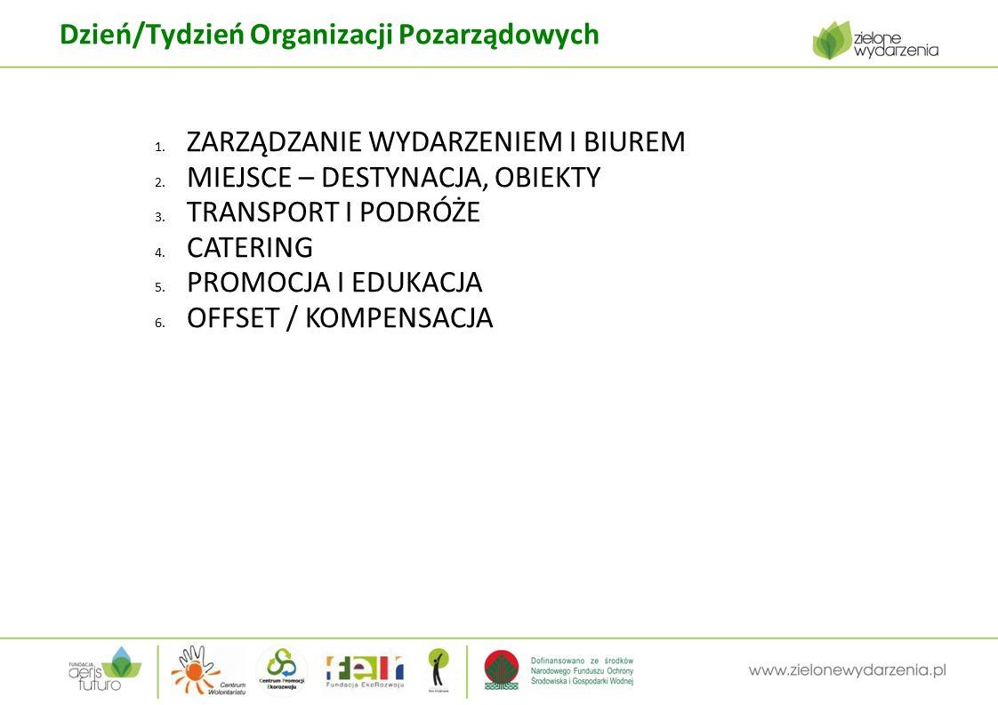 Dzień/Tydzień Organizacji Pozarządowych 1. ZARZĄDZANIE WYDARZENIEM I BIUREM 2.