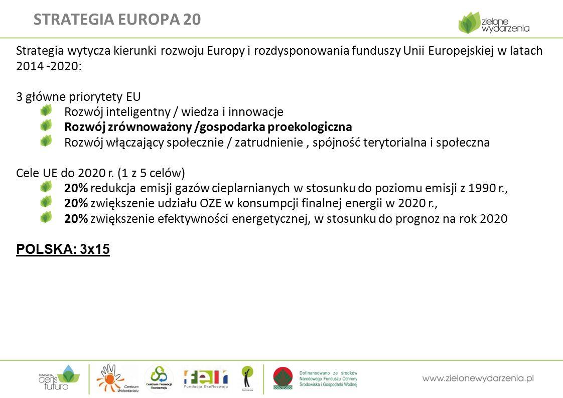 STRATEGIA EUROPA 20 Strategia wytycza kierunki rozwoju Europy i rozdysponowania funduszy Unii Europejskiej w latach 2014 -2020: 3 główne priorytety EU Rozwój inteligentny / wiedza i innowacje Rozwój zrównoważony /gospodarka proekologiczna Rozwój włączający społecznie / zatrudnienie, spójność terytorialna i społeczna Cele UE do 2020 r.