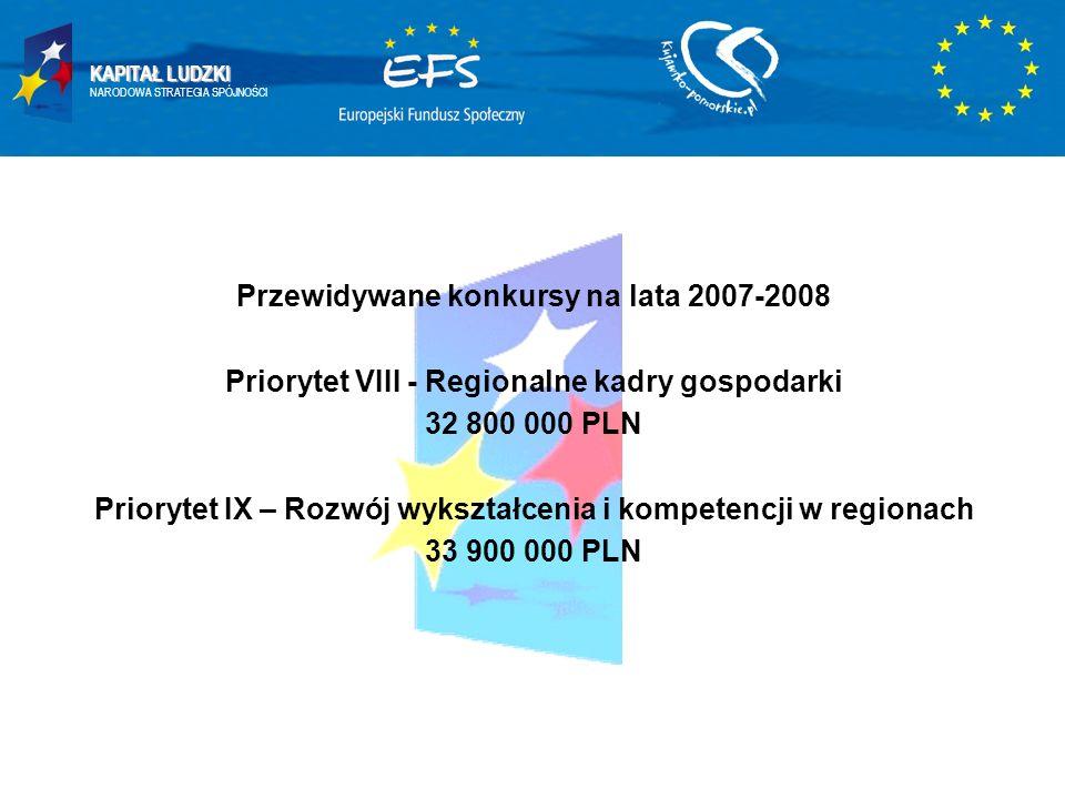 KAPITAŁ LUDZKI NARODOWA STRATEGIA SPÓJNOŚCI Przewidywane konkursy na lata 2007-2008 Priorytet VIII - Regionalne kadry gospodarki 32 800 000 PLN Priory