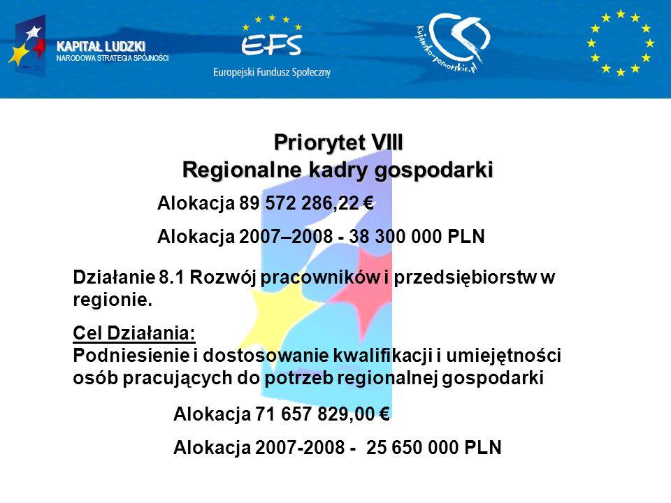 KAPITAŁ LUDZKI NARODOWA STRATEGIA SPÓJNOŚCI Priorytet VIII Regionalne kadry gospodarki Działanie 8.1 Rozwój pracowników i przedsiębiorstw w regionie.