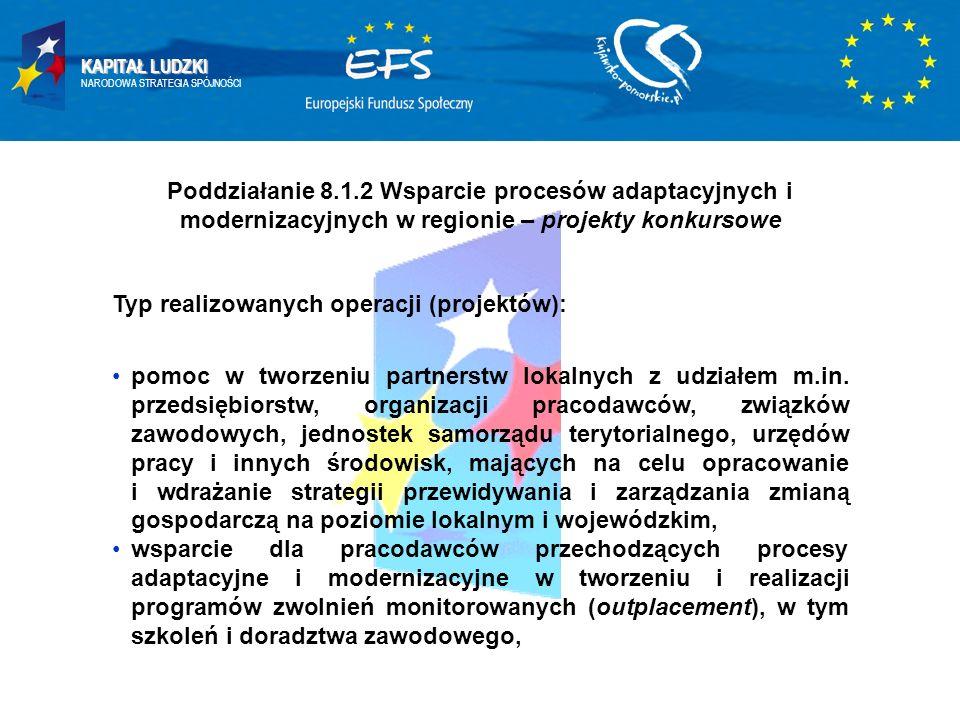 KAPITAŁ LUDZKI NARODOWA STRATEGIA SPÓJNOŚCI Poddziałanie 8.1.2 Wsparcie procesów adaptacyjnych i modernizacyjnych w regionie – projekty konkursowe Typ